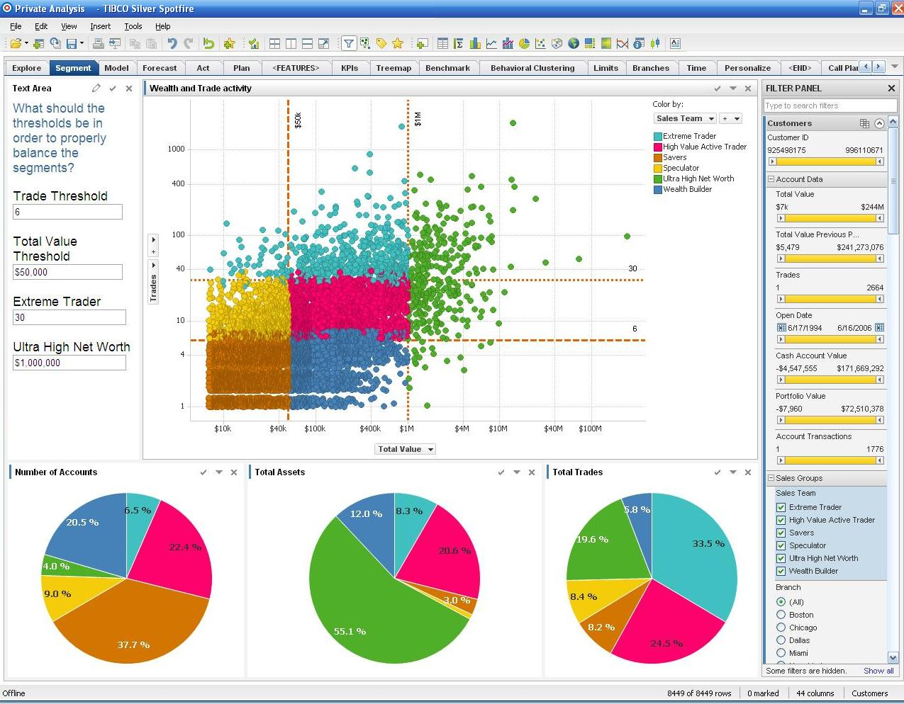 tibco unveils cloud based offering to make analytics easy for any