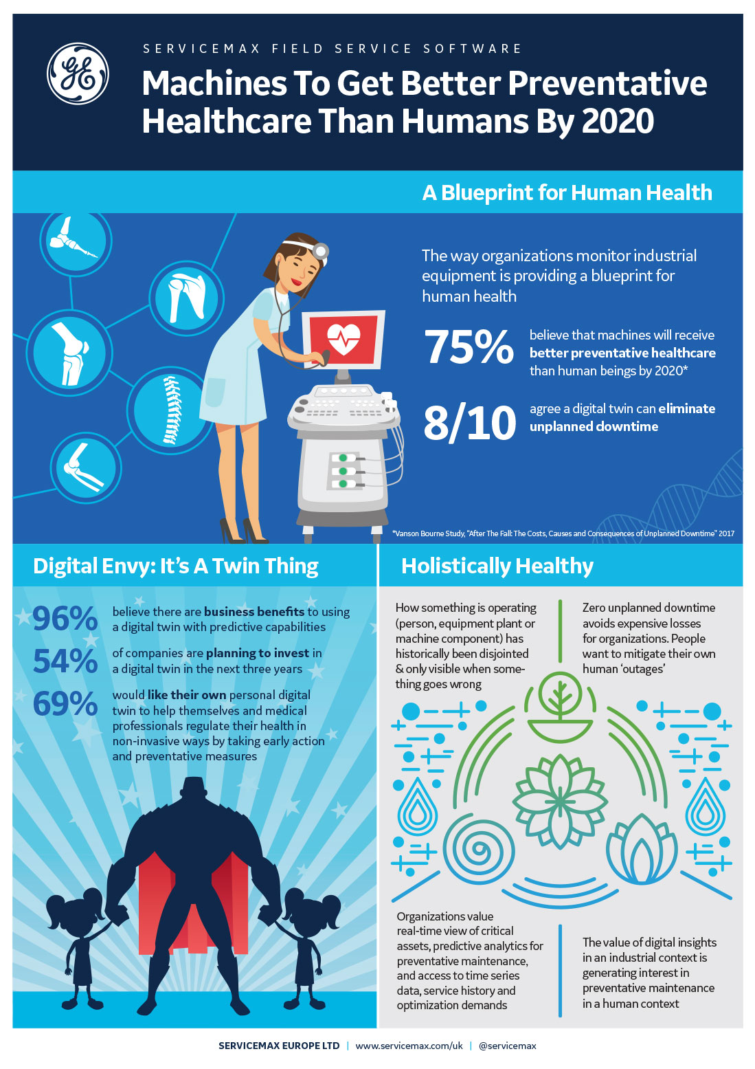 Infographic machines get betteg digital tools paving the way for health malvernweather Images
