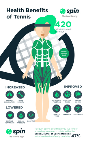 Health Benefits of Tennis Infographic