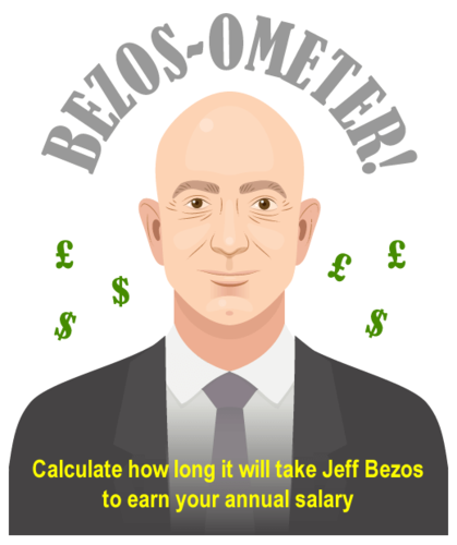 Bezos salary comparison calculator