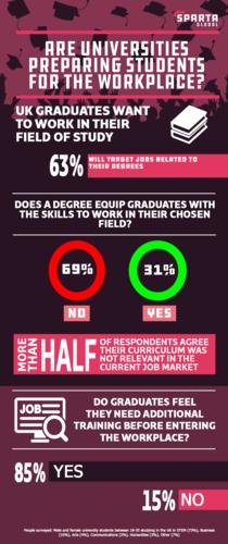 University experience infographic