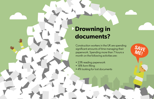 Drowning in documents