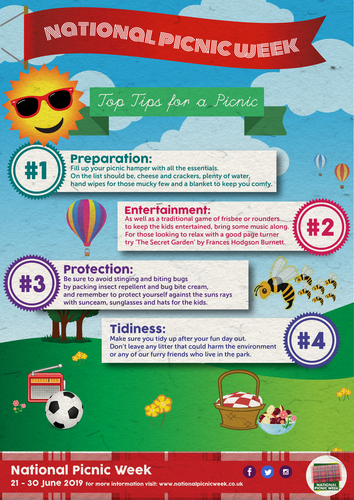 National Picnic Week Infographic