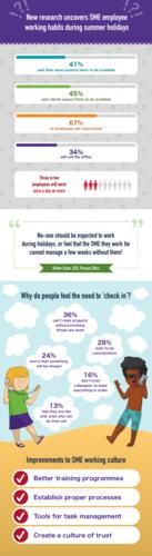 UK SME Summer Holiday Working Habits