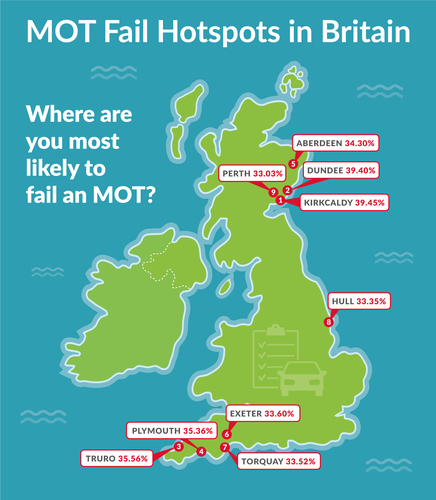 MOT failure hotspots in Britain