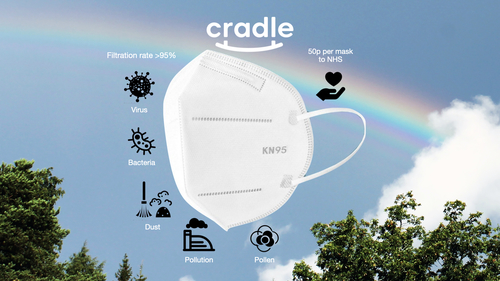Cradle unveils new health masks