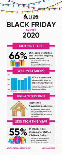 Retail Assist's Black Friday Research