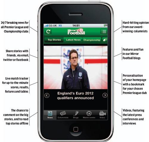 Mirror Football iPhone App