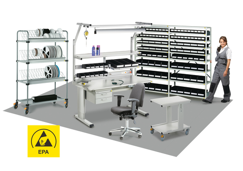 Ergonomic, durable and ESD protected
