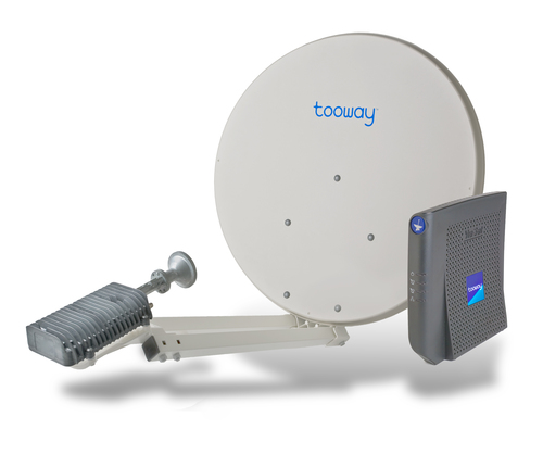 The Tooway satellite broadband kit