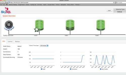 SkySQL Cloud Data Suite Screenshot