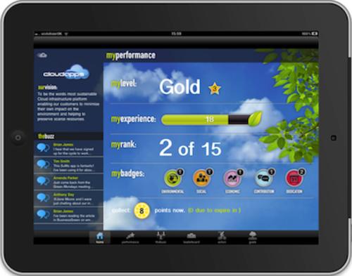 SuMo App on iPad