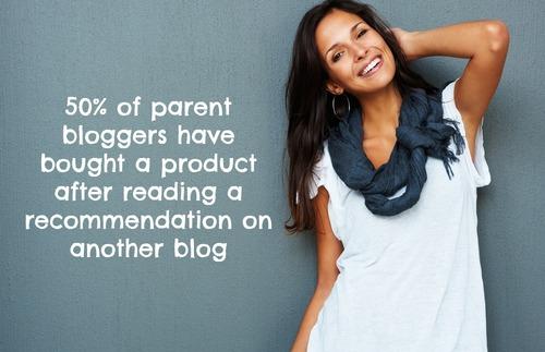 2012 Parent Blogger Benchmark Survey
