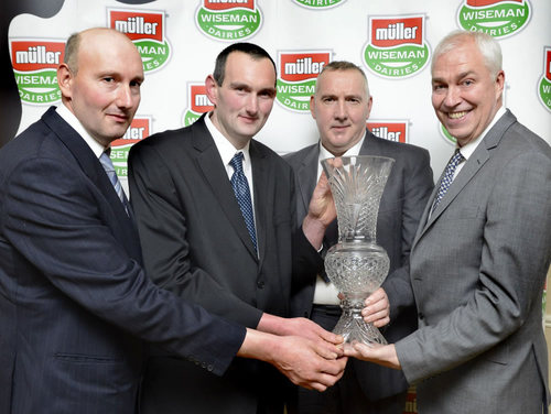 Muller Wiseman Milk Quality Awards