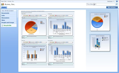 Planview Analytics Dashboard