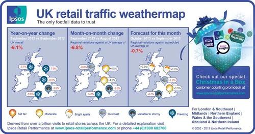 A sunnier outlook for retail