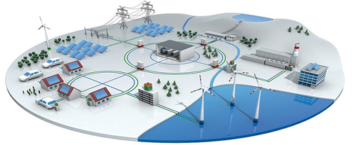 Diagram illustrating smart energy grid