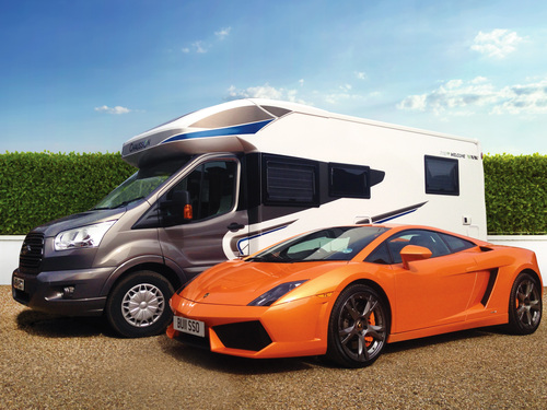Pension Reform:Motorhome or Lamborghini