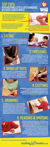 Skills for left-handed children