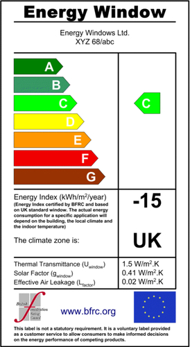 LOOK OUT FOR THE NEW BFRC RATINGS LABEL