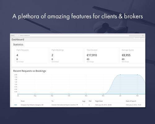 Screenshot of Instajet admin screen