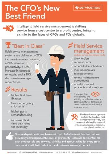 field service drives revenue