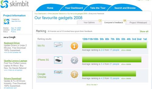Best gadgets of 2008