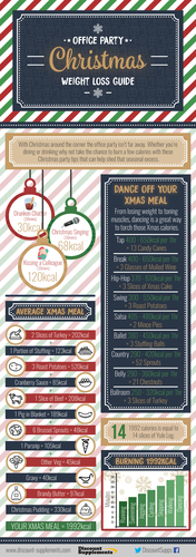 Christmas Party Calorie Infographic
