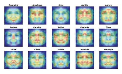 Heat map showing female faces