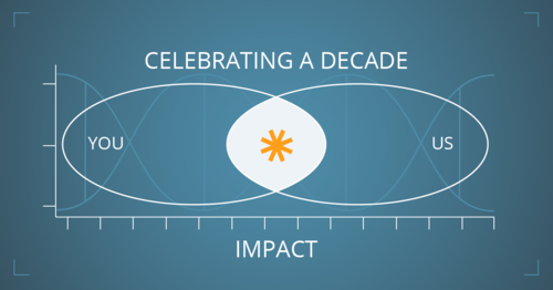 Celebrating a decade delivering impact