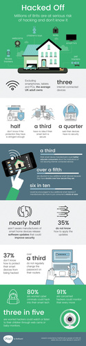 Hacked Off Infographic