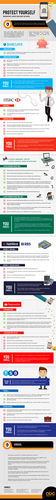 Preventing Financial Fraud Infographic