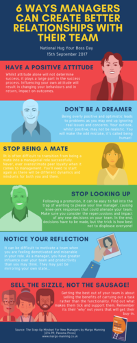 Build better relationships (infographic)