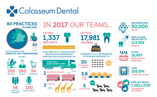 INFOGRAPHIC Colosseum numbers &amp animals