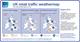 Ipsos UK Retail Traffic July Weathermap