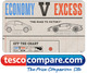 Car Insurance Infographic -Tesco Compare