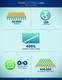 HomeExchange.com Jan 2014 Infographic