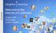 CloudApps Sponsors Salesforce1 London