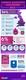 Carbon monoxide awareness infographic