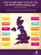 Tea Lovers Map Premier Inn